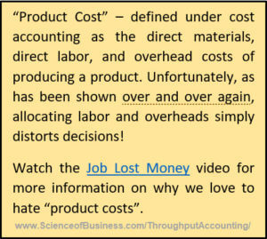 Product Cost Definition